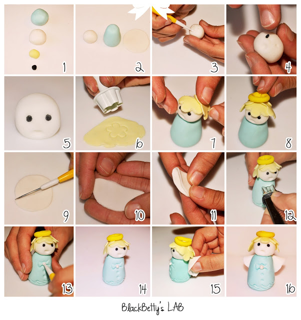 personnage fimo
