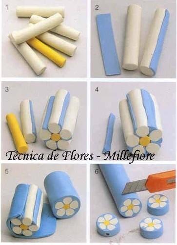 Canes fleurs - Bijoux Sucrés